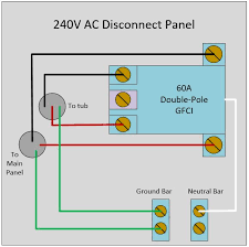 electrical how to wire a 240v disconnect panel for spa that does