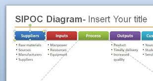 Sipoc Diagram Ppt Free Sipoc Powerpoint Template For Six Sigma Sipoc Template