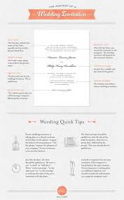 wording for wedding ceremony how to choose the best wedding invitations wording madailylife