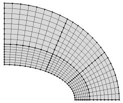 detailed explanation of the finite element method fem
