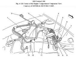 saturn l200 wiring diagram saturn wiring diagrams instruction