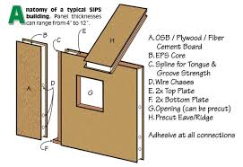 sip panel home plans sip panel prices home design