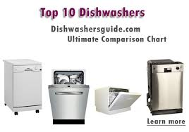 best black friday deals for dishwashers why is the bosch shp65t55uc is the best buy dishwasher