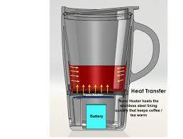 heated coffee mug nano heated wireless mug cup by design hmi llc and green lama llc
