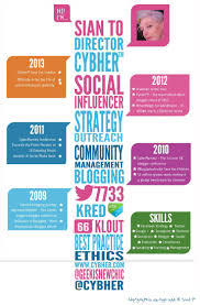 16 best infographics images on pinterest infographic resume
