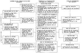 manual sobre el manejo de peligros naturales en la planificación