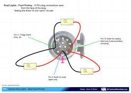 2003 dodge ram 7 pin trailer wiring diagram led light bar