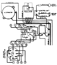 dodge challenger image 1970 dodge challenger alternator wiring diagram