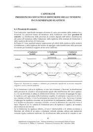geotecnica dispense pressioni di contatto e diffusione delle tensioni dispense
