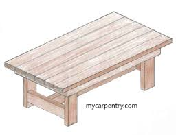 Coffee Table Plans Cedar Coffee Table For The Patio Http Www Mycarpentry