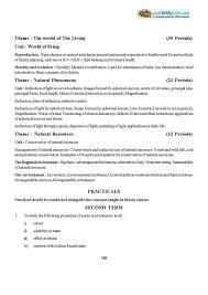 karnataka state board 10th class science syllabus 2017 2018