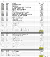 average maintenance cost for mercedes car yearly maintenance cost
