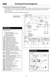 mazda bongo wiring diagram mazda automotive wiring diagrams