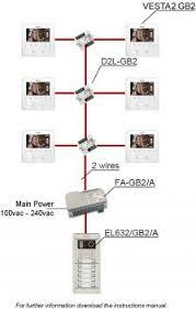 vkgb2 xaf gb2 series video intercom kits w flush entry panel