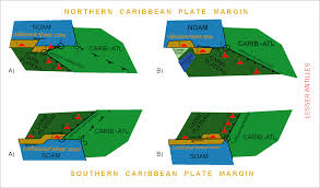 Map Of Southern Caribbean by The Caribbean Plate Evolution Trying To Resolve A Very