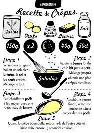 coloriage recette de cuisine recette crêpe coloriage cuisine et boissons