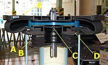 Is Air Ride Suspension Comfortable Air Suspension Wikipedia