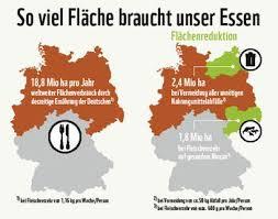 fl che deutschland www eco world de plattform