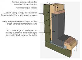 How To Replace Rotted Window Sill Complete Window And Frame Replacement Building America Solution