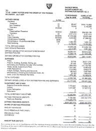 how hollywood accounting can make a 450 million movie