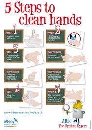 hygiene resources teaching ideas