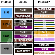 human eye color chart with names eye makeup color chart chart 10 best images of blue green eyes colors