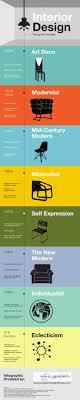 Best  Interior Design Presentation Ideas On Pinterest - Interior design advertising ideas