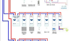 tableau electrique cuisine schema tableau electrique maison schemas electriques gratuit avec