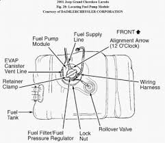 jeep cherokee engine wiring harness diagram jeep engine problems