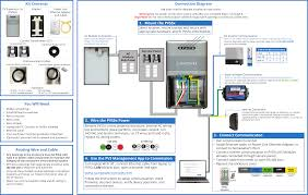 513402 sunpower monitoring system with pvs5x user manual sunpower