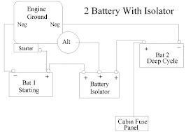 boat battery isolator switch wiring diagram gooddy org