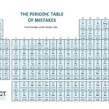 periodic table large size periodic table large size image archives revitabeau org new