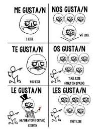 Funny Me Gusta Memes - me gusta poster or handout meme characters meme and students