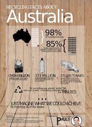 recycling facts about australia visual ly