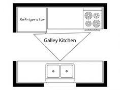 Kitchen Blueprints 469201437 Jvarvbjx C 5 Ways To Create A Successful Galley Style
