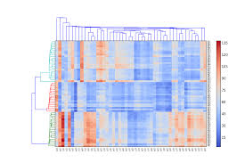 Map Python Github Warrenweckesser Heatmapcluster A Python Library For