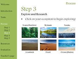 ecosystem webquest 28 images ecosystems webquest create