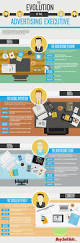 142 best info images on pinterest info graphics infographics