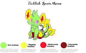 Tickled Memes - ticklish spots meme a gift to lechensko by electrontheshinx82 on