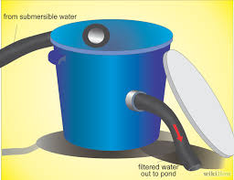 How To Build Backyard Pond by How To Build A Pond Filter System 5 Steps With Pictures