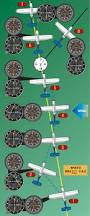 learn to fly blog asa aviation supplies u0026 academics inc