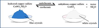 reverse reaction definition symbol u0026 examples chemistry