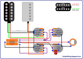 the guitar wiring diagrams and tips gibson meets fender