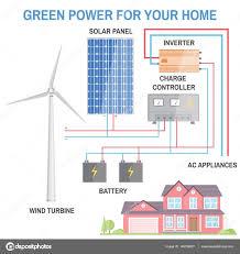 solar schematic diagram dolgular com