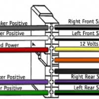 wiring color codes for car radio yondo tech