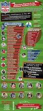 nfl thanksgiving tradition 91 best nfl infographics images on pinterest infographics