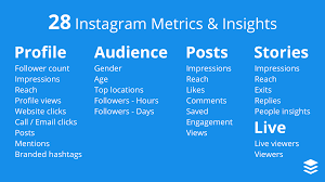 What Does Hashtag Mean Instagram Analytics Guide 28 Metrics 11 Free Tools And 4 Data
