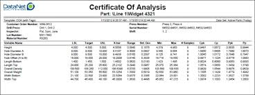 datanet quality systems knowledgebase certificate of analysis