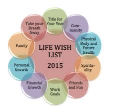 www wish list wish list 2015 free backpacker