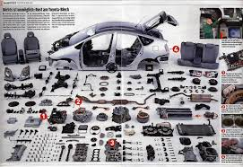 performance parts for the prius priuschat